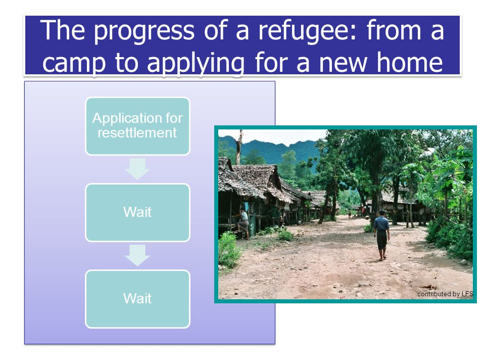 The progress of a refugee: from a camp to applying for a new home Application for resettlement Wait contributed by LFS