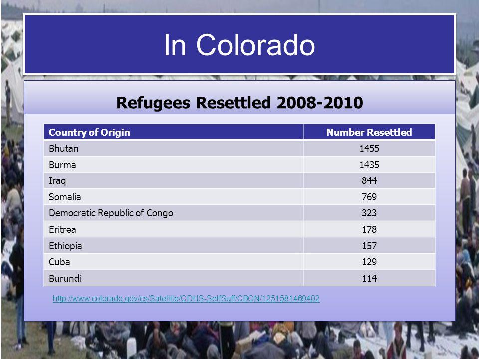Kakuma Refugee Camp: Kenya contributed by LFS