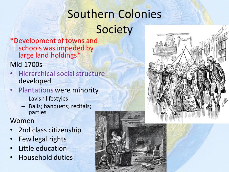 Southern Colonies Society *Development of towns and schools was impeded by large land holdings* Mid 1700s Hierarchical social structure developed Plan
