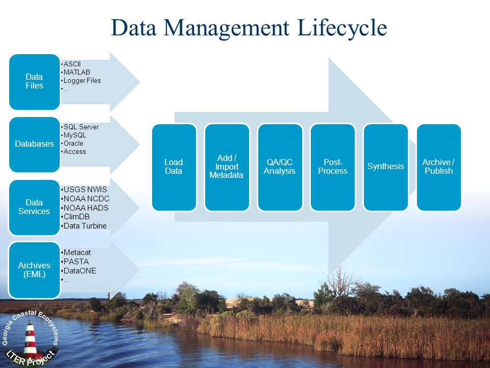 Data Management Lifecycle ASCII MATLAB Logger Files...