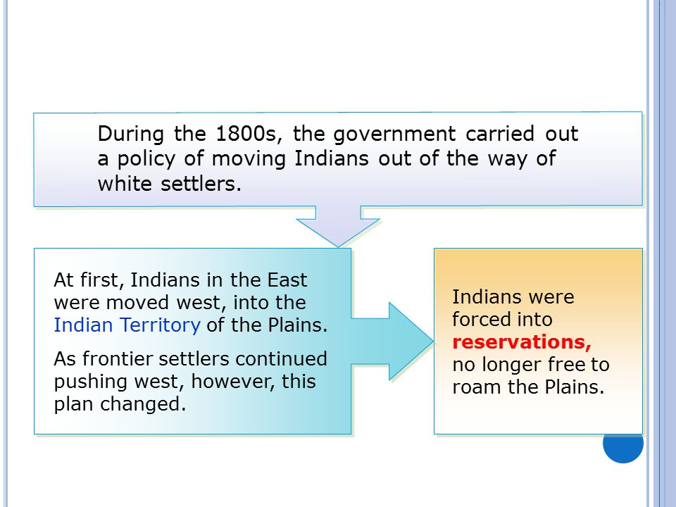 During the 1800s, the government carried out a policy of moving Indians out of the way of white settlers. Indians were forced into reservations, no lo