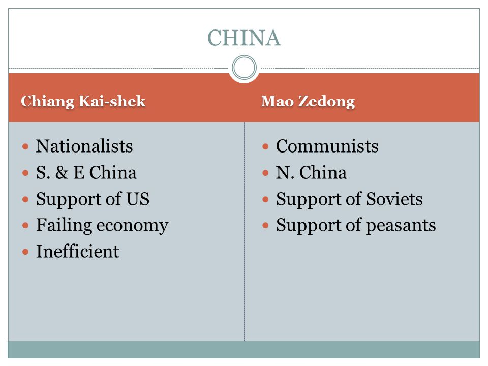 Chiang Kai-shek Mao Zedong Nationalists S.
