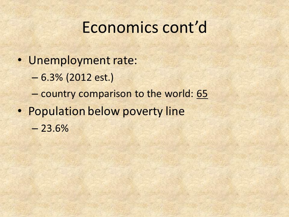 Economics cont'd Unemployment rate: – 6.3% (2012 est.) – country comparison to the world: 65 Population below poverty line – 23.6%