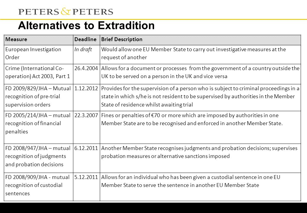 Alternatives to Extradition MeasureDeadlineBrief Description European Investigation Order In draft Would allow one EU Member State to carry out investigative measures at the request of another Crime (International Co- operation) Act 2003, Part 1 26.4.2004 Allows for a document or processes from the government of a country outside the UK to be served on a person in the UK and vice versa FD 2009/829/JHA – Mutual recognition of pre-trial supervision orders 1.12.2012 Provides for the supervision of a person who is subject to criminal proceedings in a state in which s/he is not resident to be supervised by authorities in the Member State of residence whilst awaiting trial FD 2005/214/JHA – mutual recognition of financial penalties 22.3.2007 Fines or penalties of €70 or more which are imposed by authorities in one Member State are to be recognised and enforced in another Member State.