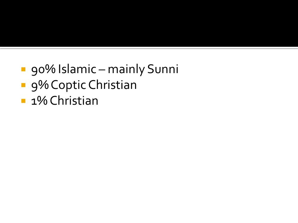  90% Islamic – mainly Sunni  9% Coptic Christian  1% Christian