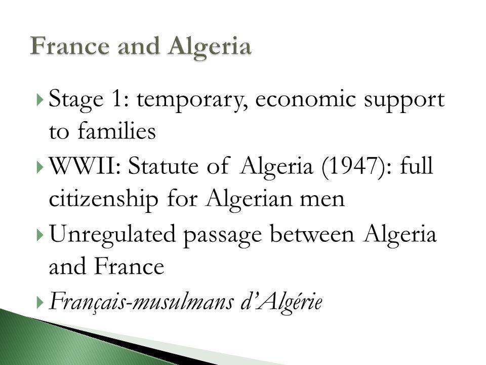  Mid 19th Century: 2.5% foreigners (Savoyards)  1901: 4% (80% Italians)  Construction, manual work (glove-making)  1921: 7.7%  1931: 18% (national average 7%)