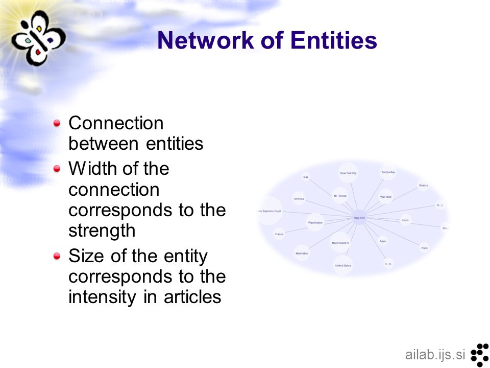 ailab.ijs.si Network of Entities Connection between entities Width of the connection corresponds to the strength Size of the entity corresponds to the intensity in articles