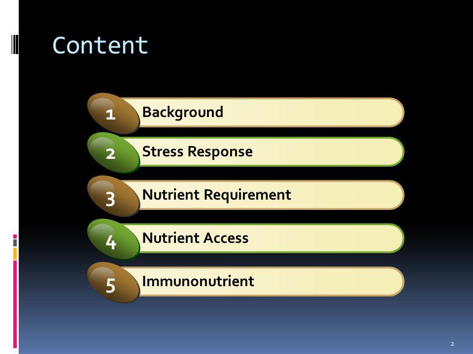 Content 2 Nutrient Access 4 Background 1 Stress Response 2 Nutrient Requirement 3 Immunonutrient 5
