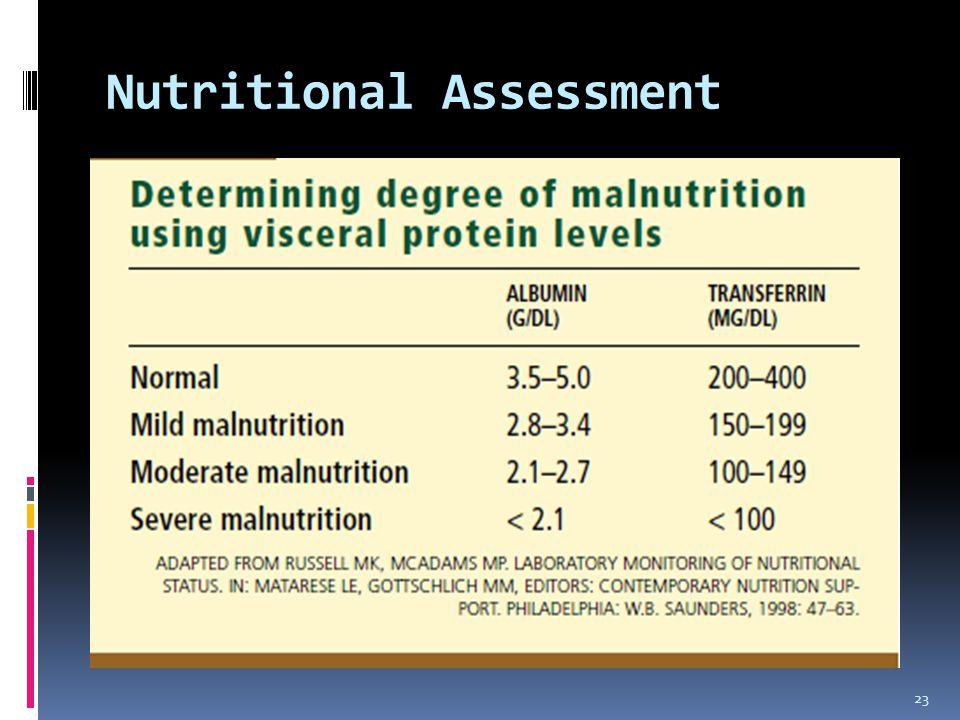 23 Nutritional Assessment