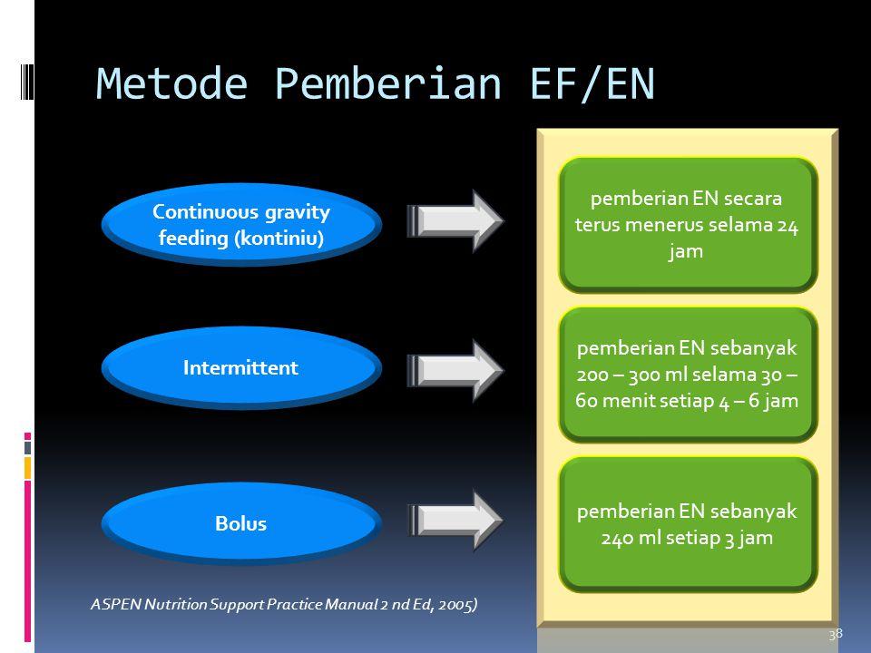 38 Metode Pemberian EF/EN ASPEN Nutrition Support Practice Manual 2 nd Ed, 2005)