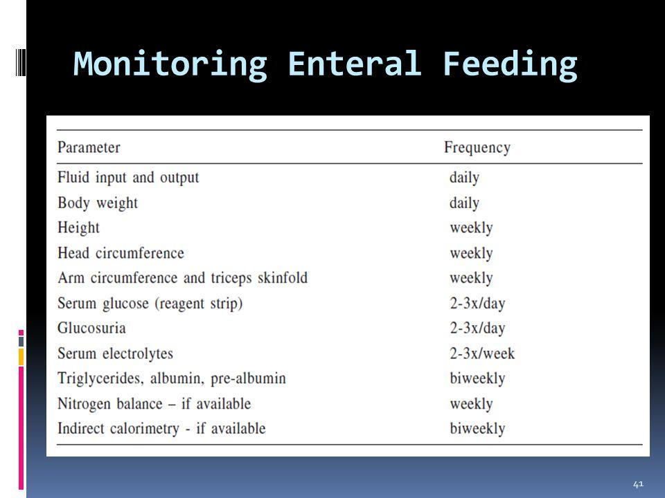 41 Monitoring Enteral Feeding