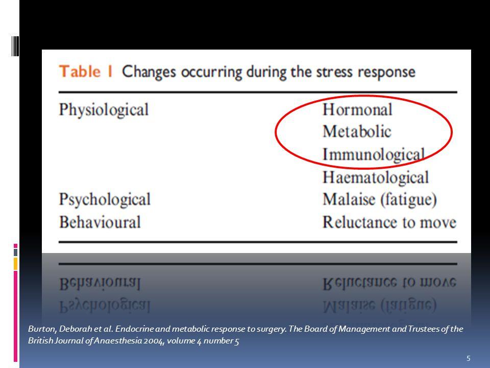 5 Burton, Deborah et al. Endocrine and metabolic response to surgery.