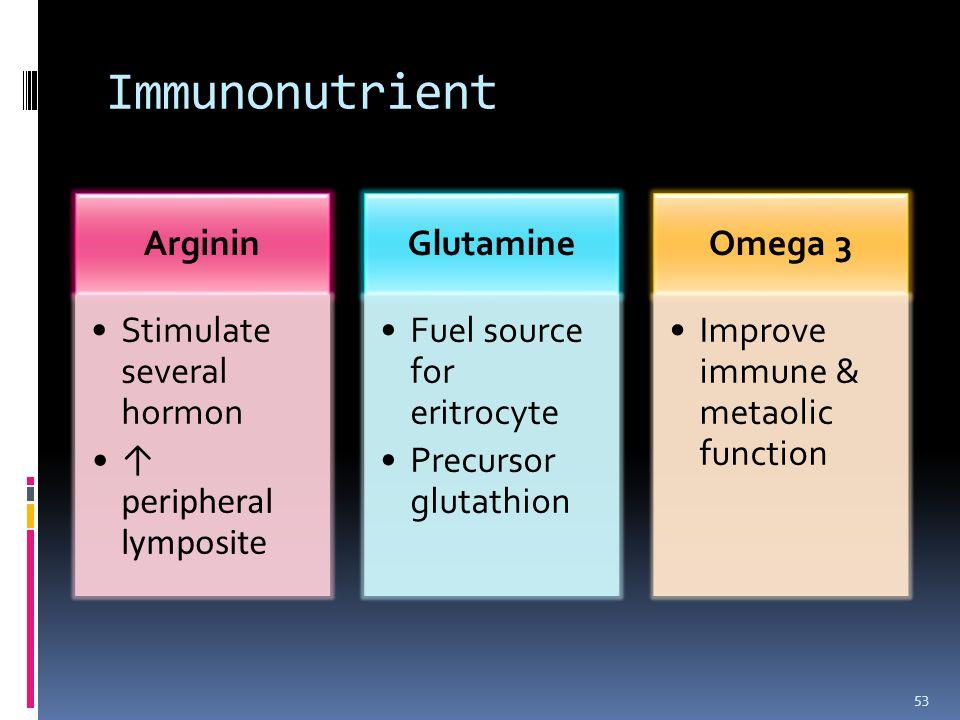 Immunonutrient 53 Arginin Stimulate several hormon ↑ peripheral lymposite Glutamine Fuel source for eritrocyte Precursor glutathion Omega 3 Improve immune & metaolic function