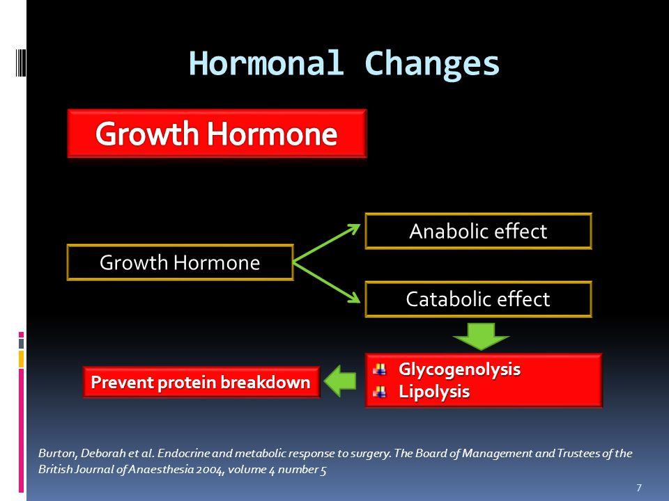 Hormonal Changes 7 Growth Hormone Catabolic effect Anabolic effect GlycogenolysisLipolysis Prevent protein breakdown Burton, Deborah et al.