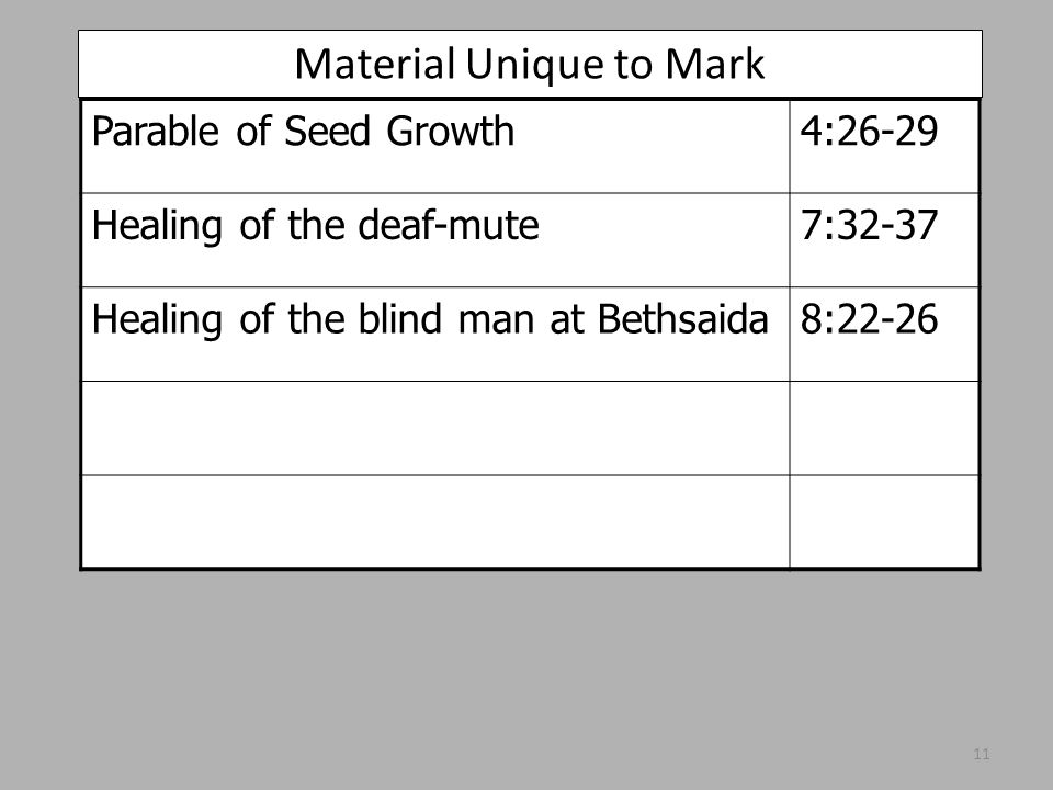 Material Unique to Mark Parable of Seed Growth4:26-29 Healing of the deaf-mute7:32-37 Healing of the blind man at Bethsaida8:22-26 11