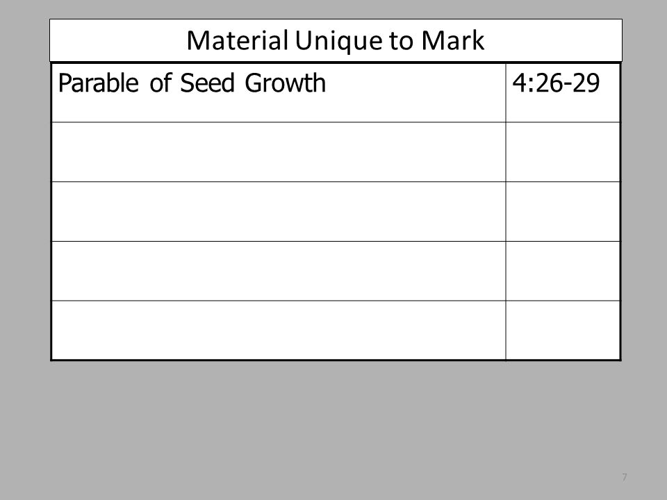 Material Unique to Mark Parable of Seed Growth4:26-29 7