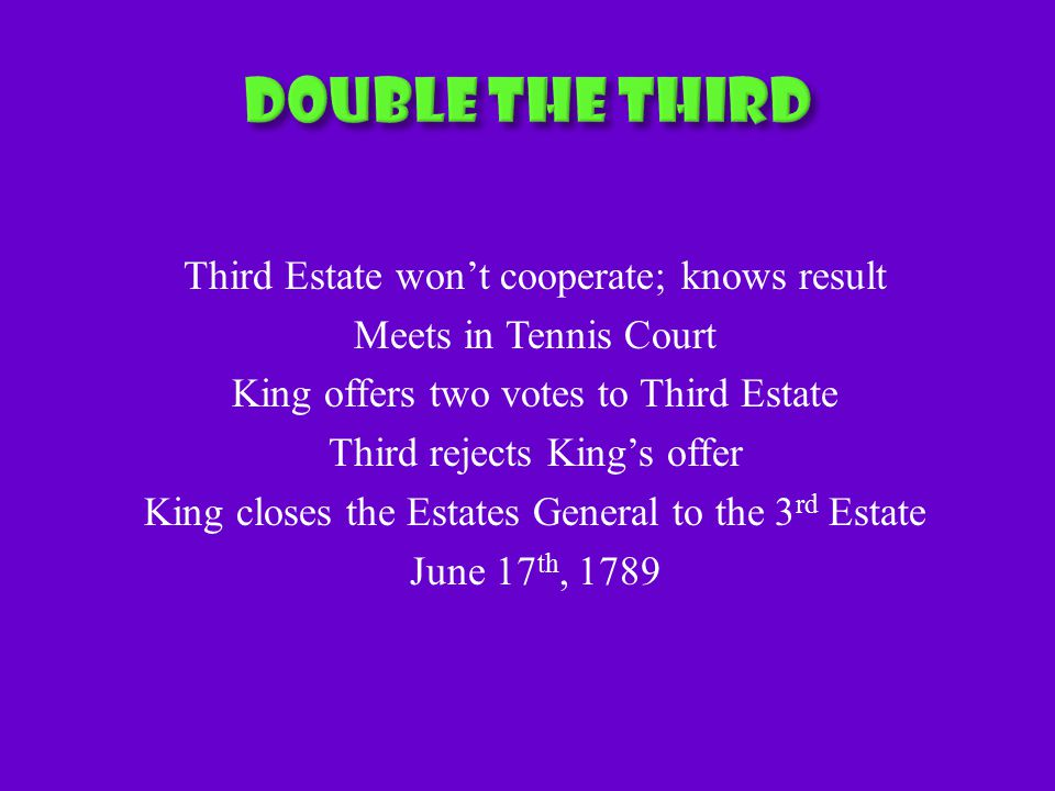 Third Estate won't cooperate; knows result Meets in Tennis Court King offers two votes to Third Estate Third rejects King's offer King closes the Estates General to the 3 rd Estate June 17 th, 1789