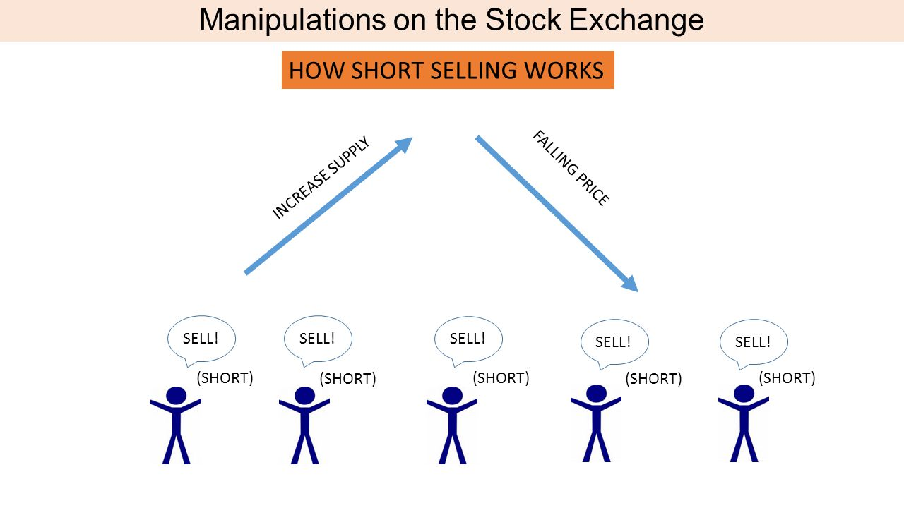 Manipulations on the Stock Exchange HOW SHORT SELLING WORKS INCREASE SUPPLY FALLING PRICE SELL! (SHORT)