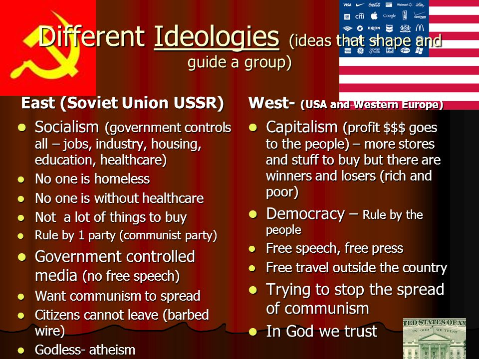 Different Ideologies (ideas that shape and guide a group) East (Soviet Union USSR) Socialism (government controls all – jobs, industry, housing, education, healthcare) Socialism (government controls all – jobs, industry, housing, education, healthcare) No one is homeless No one is homeless No one is without healthcare No one is without healthcare Not a lot of things to buy Not a lot of things to buy Rule by 1 party (communist party) Rule by 1 party (communist party) Government controlled media (no free speech) Government controlled media (no free speech) Want communism to spread Want communism to spread Citizens cannot leave (barbed wire) Citizens cannot leave (barbed wire) Godless- atheism Godless- atheism West- (USA and Western Europe) Capitalism (profit $$$ goes to the people) – more stores and stuff to buy but there are winners and losers (rich and poor) Capitalism (profit $$$ goes to the people) – more stores and stuff to buy but there are winners and losers (rich and poor) Democracy – Rule by the people Democracy – Rule by the people Free speech, free press Free speech, free press Free travel outside the country Free travel outside the country Trying to stop the spread of communism Trying to stop the spread of communism In God we trust In God we trust