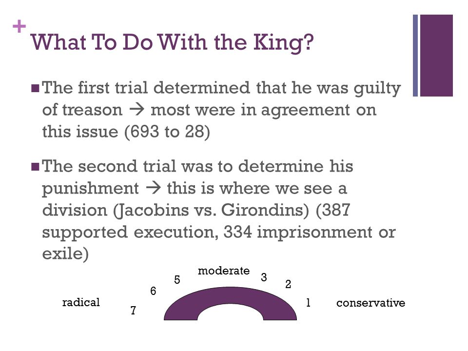+ What To Do With the King? The first trial determined that he was guilty of treason  most were in agreement on this issue (693 to 28) The second tri