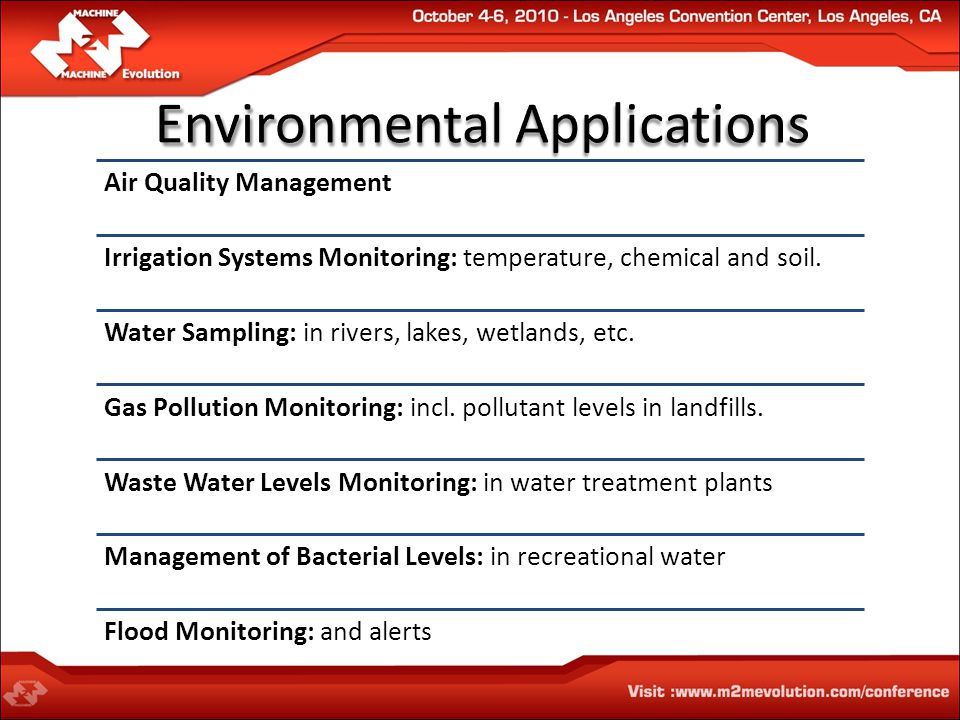 Air Quality Management Irrigation Systems Monitoring: temperature, chemical and soil.