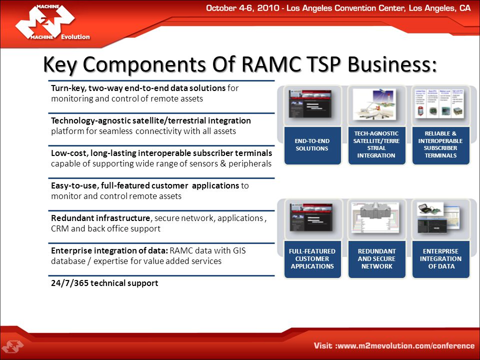 Key Components Of RAMC TSP Business: Turn-key, two-way end-to-end data solutions for monitoring and control of remote assets Technology-agnostic satellite/terrestrial integration platform for seamless connectivity with all assets Low-cost, long-lasting interoperable subscriber terminals capable of supporting wide range of sensors & peripherals Easy-to-use, full-featured customer applications to monitor and control remote assets Redundant infrastructure, secure network, applications, CRM and back office support Enterprise integration of data: RAMC data with GIS database / expertise for value added services 24/7/365 technical support END-TO-END SOLUTIONS TECH-AGNOSTIC SATELLITE/TERRE STRIAL INTEGRATION RELIABLE & INTEROPERABLE SUBSCRIBER TERMINALS FULL-FEATURED CUSTOMER APPLICATIONS REDUNDANT AND SECURE NETWORK ENTERPRISE INTEGRATION OF DATA
