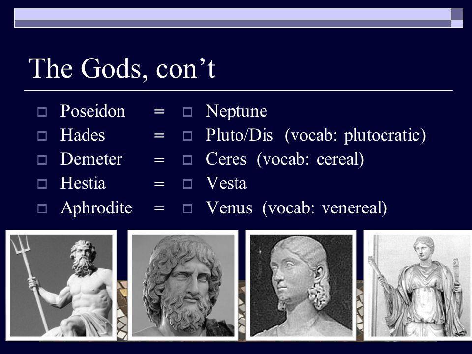  Poseidon  Hades  Demeter  Hestia  Aphrodite  Neptune  Pluto/Dis (vocab: plutocratic)  Ceres (vocab: cereal)  Vesta  Venus (vocab: venereal) ========== The Gods, con't