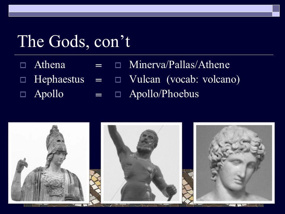  Athena  Hephaestus  Apollo  Minerva/Pallas/Athene  Vulcan (vocab: volcano)  Apollo/Phoebus ======