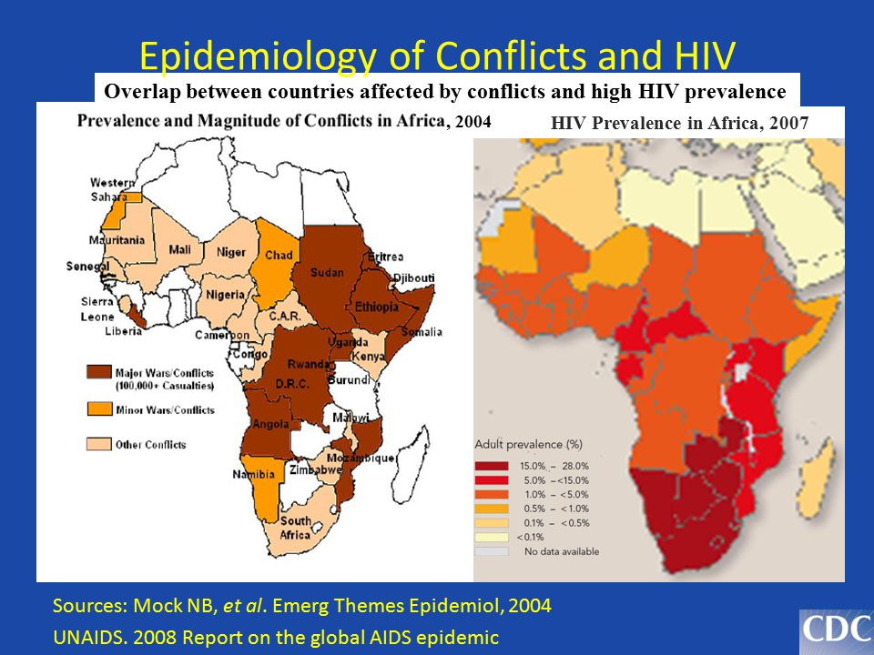 Overlap between countries affected by conflicts and high HIV prevalence Sources: Mock NB, et al. Emerg Themes Epidemiol, 2004 UNAIDS. 2008 Report on t