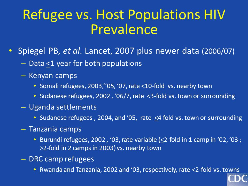Refugee vs. Host Populations HIV Prevalence Spiegel PB, et al. Lancet, 2007 plus newer data (2006/07) – Data <1 year for both populations – Kenyan cam