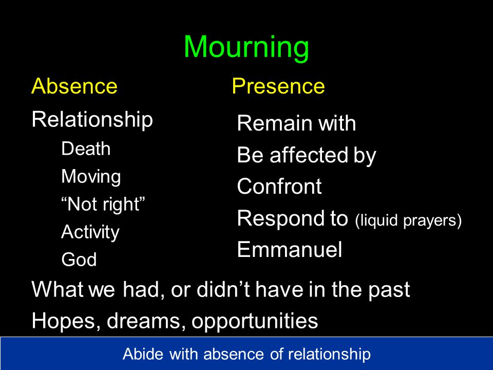 Relationship Death Moving Not right Activity God What we had, or didn't have in the past Hopes, dreams, opportunities Mourning Remain with Be affected by Confront Respond to (liquid prayers) Emmanuel AbsencePresence Abide with absence of relationship