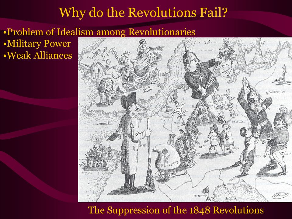 The Suppression of the 1848 Revolutions Why do the Revolutions Fail.