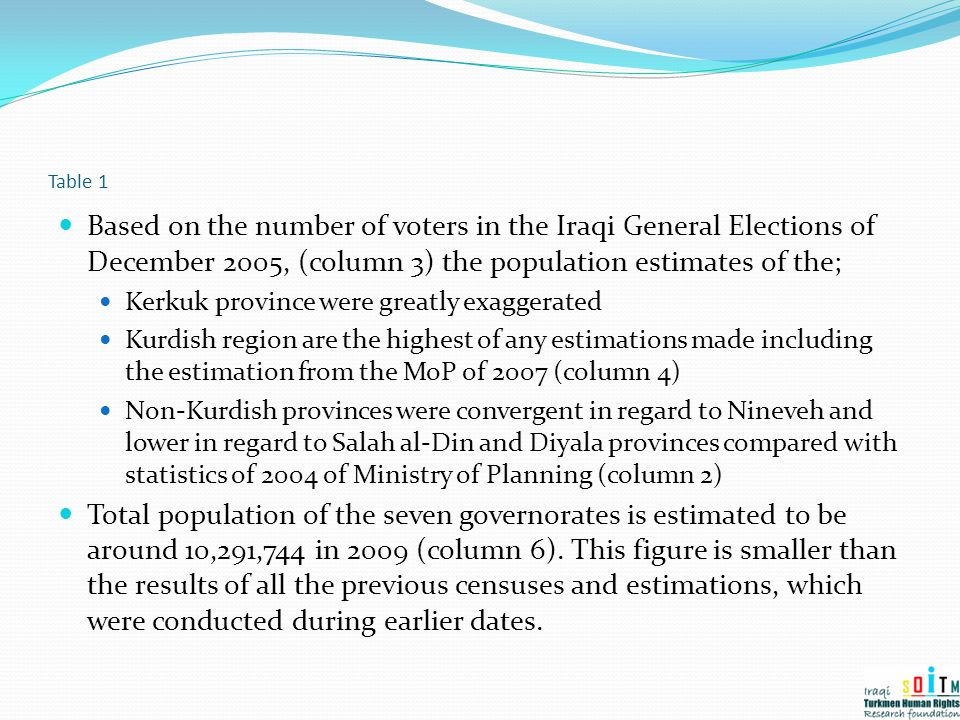 Table 1 Based on the number of voters in the Iraqi General Elections of December 2005, (column 3) the population estimates of the; Kerkuk province wer