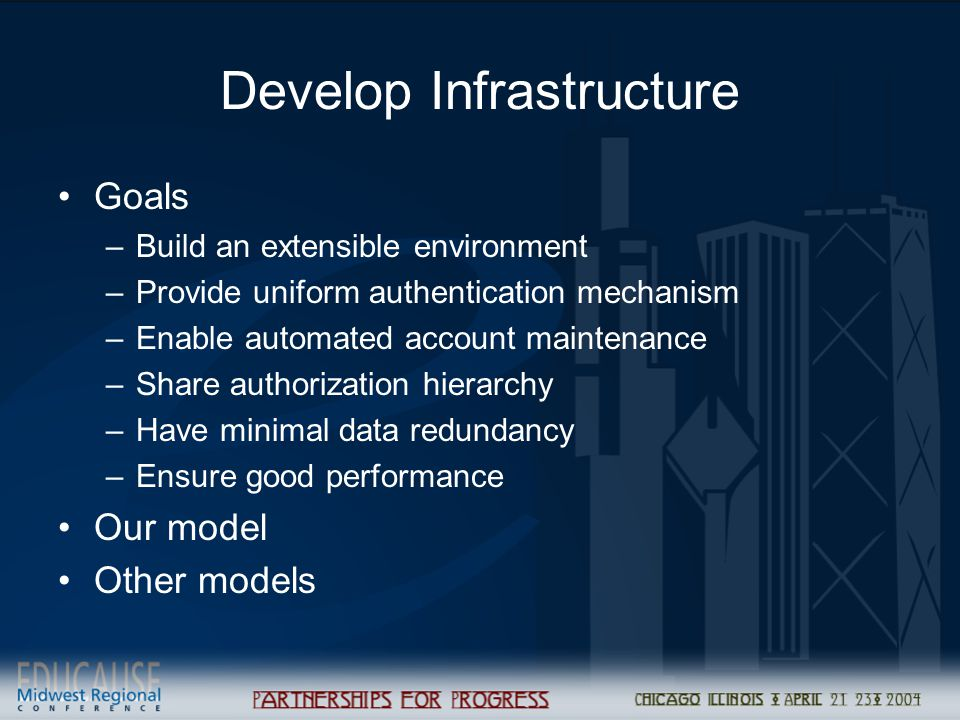 Develop Infrastructure Goals –Build an extensible environment –Provide uniform authentication mechanism –Enable automated account maintenance –Share authorization hierarchy –Have minimal data redundancy –Ensure good performance Our model Other models