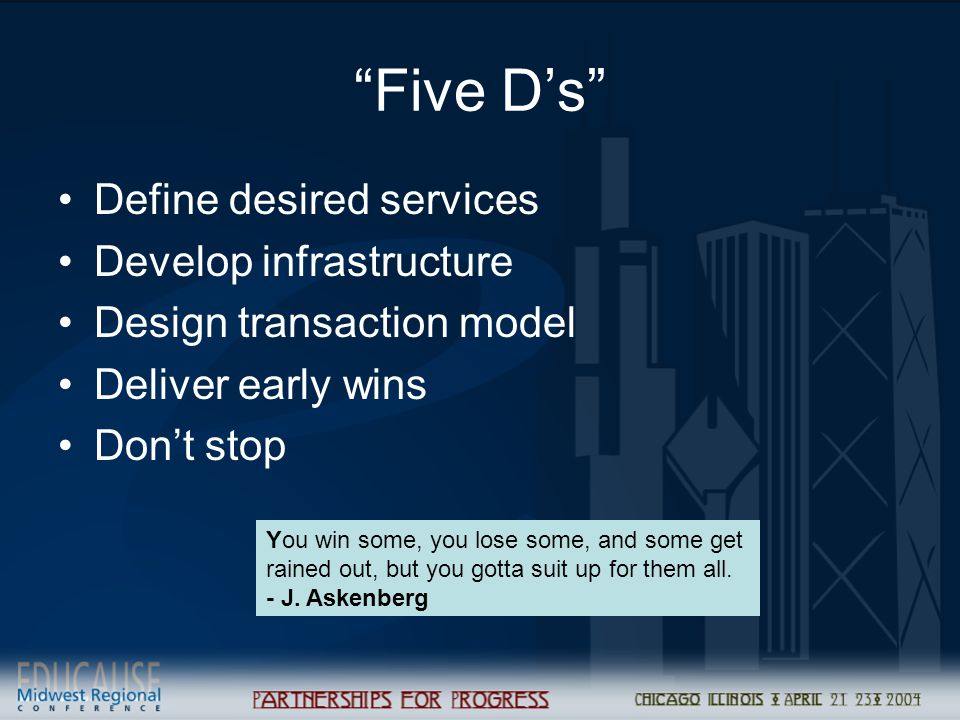 """Five D's"" Define desired services Develop infrastructure Design transaction model Deliver early wins Don't stop You win some, you lose some, and some"