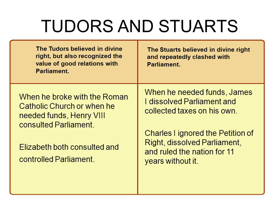 TUDORS AND STUARTS When he broke with the Roman Catholic Church or when he needed funds, Henry VIII consulted Parliament.