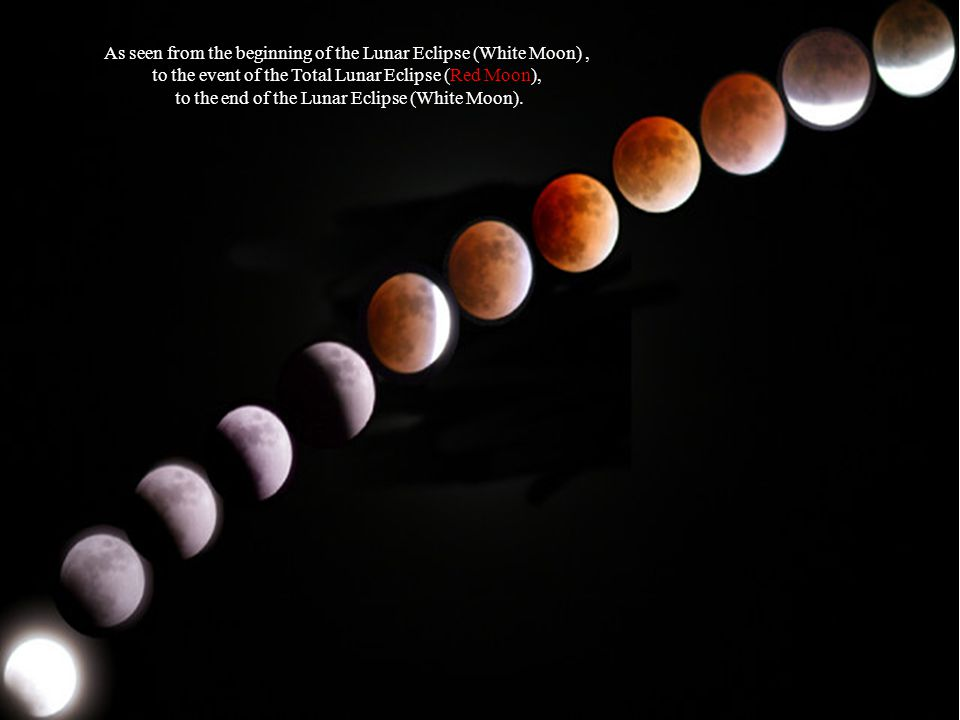 As seen from the beginning of the Lunar Eclipse (White Moon), to the event of the Total Lunar Eclipse (Red Moon), to the end of the Lunar Eclipse (White Moon).