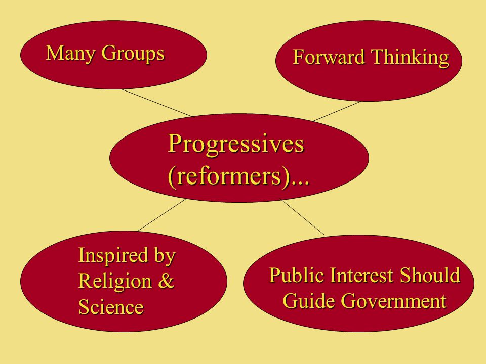 Progressives(reformers)... Many Groups Forward Thinking Inspired by Religion & Science Public Interest Should Guide Government