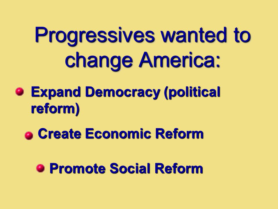 Progressives wanted to change America: Expand Democracy (political reform) Create Economic Reform Promote Social Reform