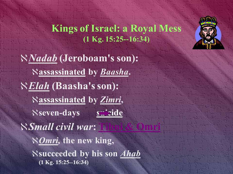Kings of Judah: a Mixed Bag (1 Kg. 15:1-24; 2 Chr.