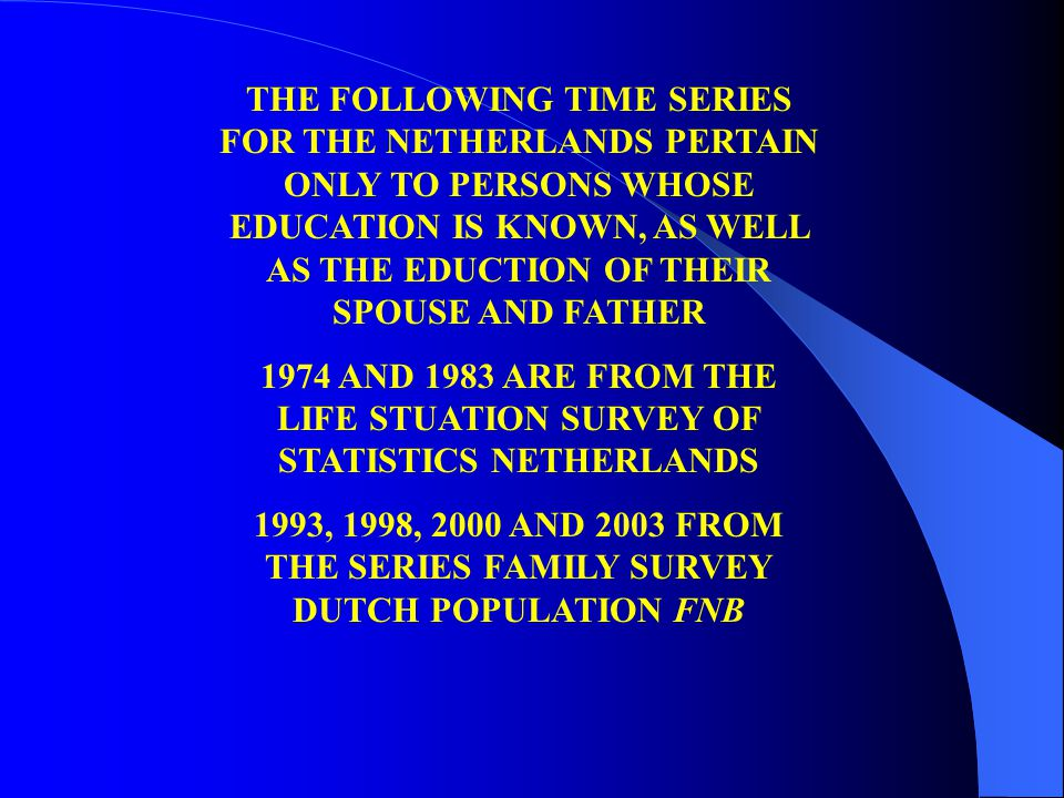 THE FOLLOWING TIME SERIES FOR THE NETHERLANDS PERTAIN ONLY TO PERSONS WHOSE EDUCATION IS KNOWN, AS WELL AS THE EDUCTION OF THEIR SPOUSE AND FATHER 197