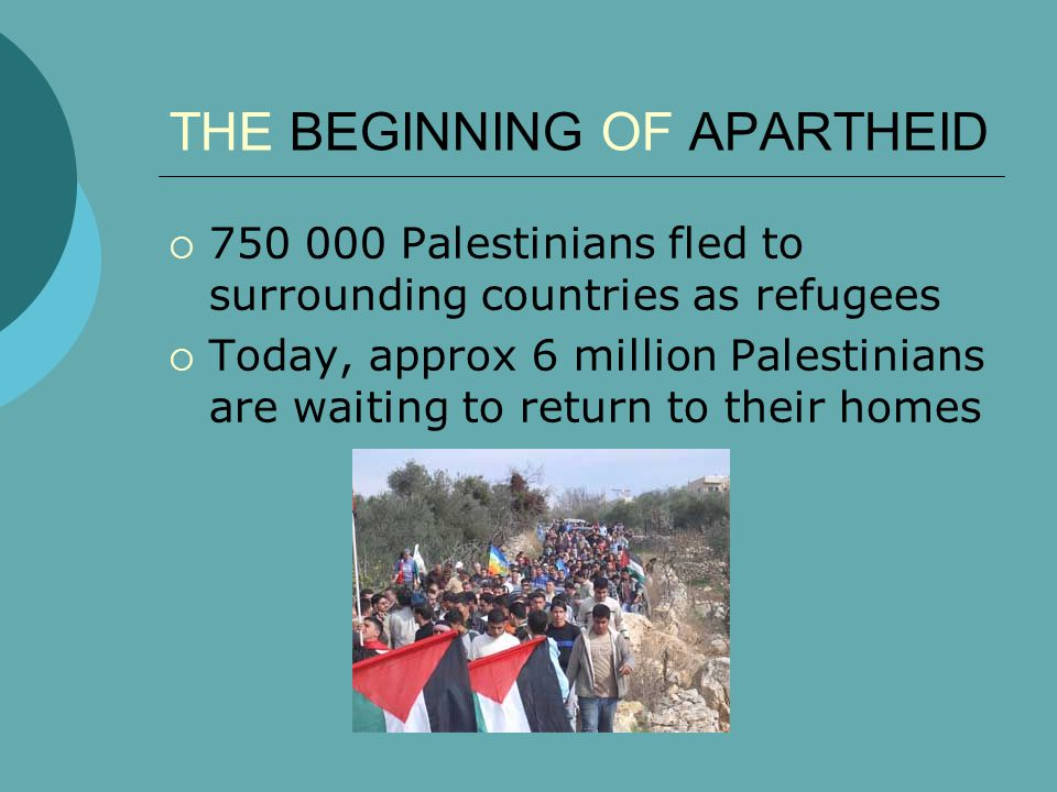 THE BEGINNING OF APARTHEID  750 000 Palestinians fled to surrounding countries as refugees  Today, approx 6 million Palestinians are waiting to return to their homes