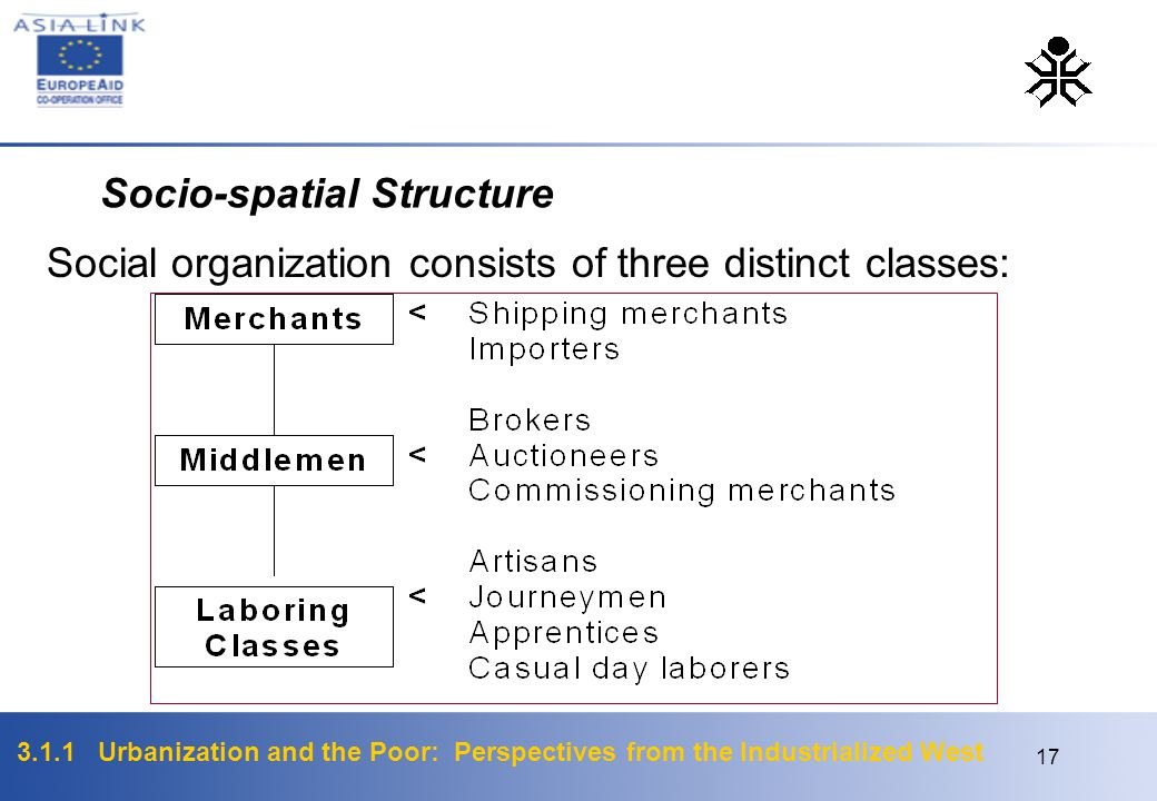 3.1.1 Urbanization and the Poor: Perspectives from the Industrialized West 17 Socio-spatial Structure Social organization consists of three distinct c