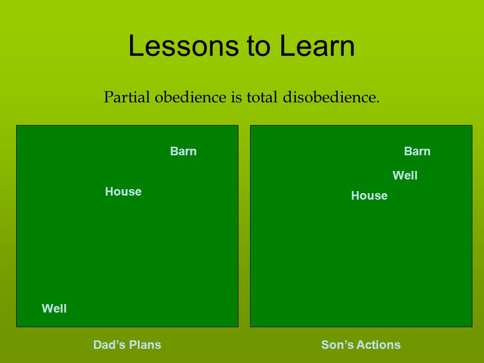 Lessons to Learn Partial obedience is total disobedience. House Barn Well House Barn Well Dad's PlansSon's Actions