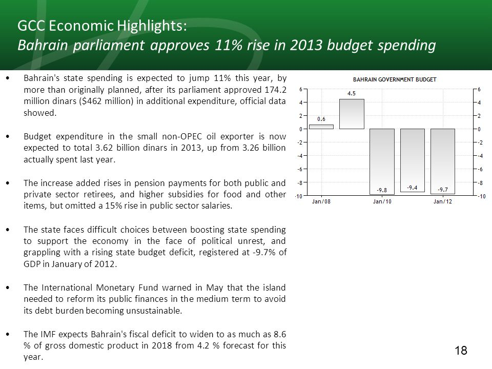 18 GCC Economic Highlights: Bahrain parliament approves 11% rise in 2013 budget spending Bahrain's state spending is expected to jump 11% this year, b