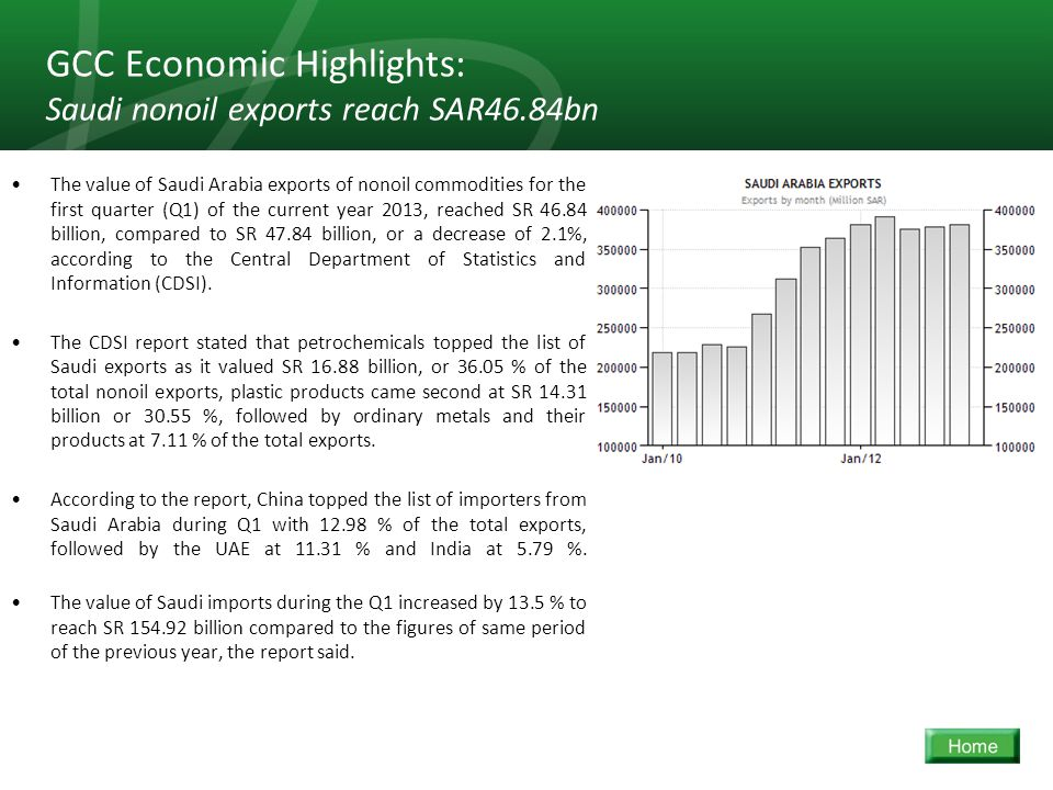 19 GCC Economic Highlights: Saudi nonoil exports reach SAR46.84bn The value of Saudi Arabia exports of nonoil commodities for the first quarter (Q1) o