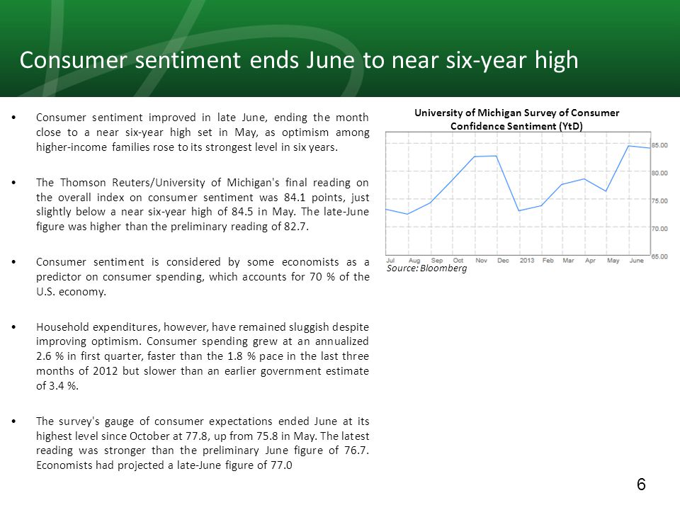 6 Consumer sentiment improved in late June, ending the month close to a near six-year high set in May, as optimism among higher-income families rose to its strongest level in six years.