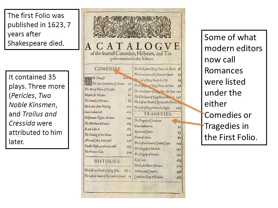 The first Folio was published in 1623, 7 years after Shakespeare died.