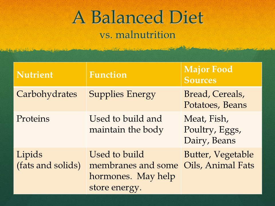 A Balanced Diet vs.