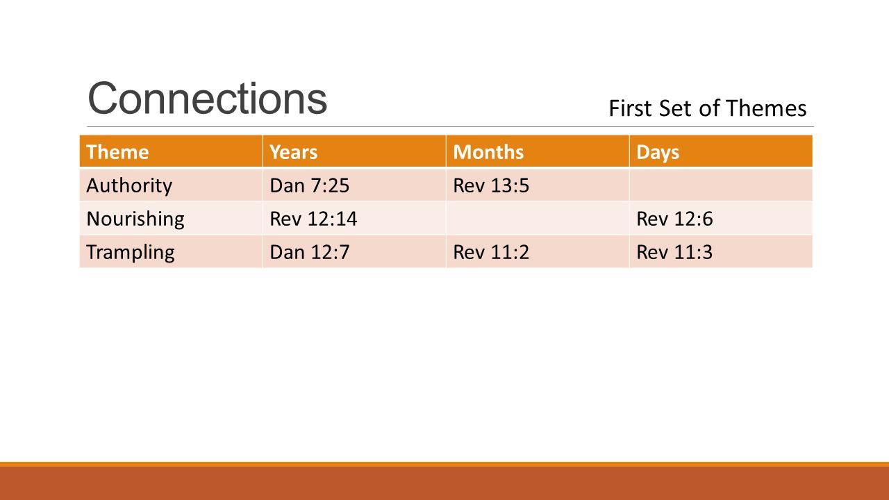 Connections ThemeYearsMonthsDays AuthorityDan 7:25Rev 13:5 NourishingRev 12:14Rev 12:6 TramplingDan 12:7Rev 11:2Rev 11:3 First Set of Themes